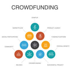 Crowdfunding infographic 10 steps concept startup vector
