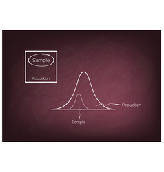 Normal distribution curve with research process vector