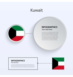 Kuwait Country Set of Banners vector image