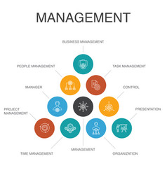 Management infographic 10 steps concept manager vector