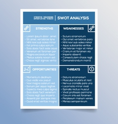 Editable SWOT analysis template - marketing vector image