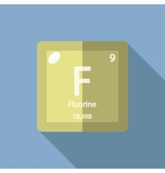 Chemical element Fluorine Flat vector image