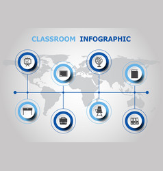Infographic design with classroom icons vector