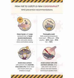 China coronavirus prevention infographic warning vector