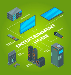 entertainment home audio and computer system vector image