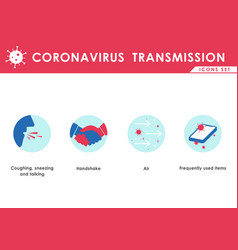 Coronavirus covid-19 or 2019-ncov transmission vector
