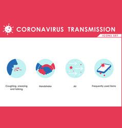 coronavirus covid19-19 or 2019-ncov transmission vector image
