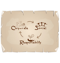 Corporate social responsibility concepts on old pa vector