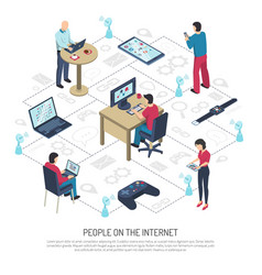 People on internet isometric vector