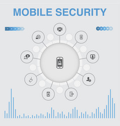 Mobile security infographic with icons contains vector