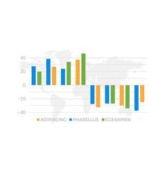 set blue green and orange elements vector image