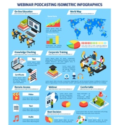 Webinar Infographic Set vector image vector image