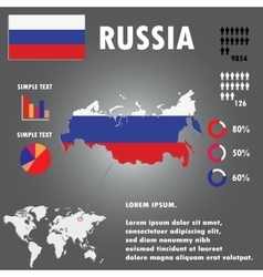 Russia Country Infographics Template vector image