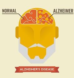 Alzheimer vector