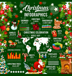 christmas infographic for new year holiday design vector image