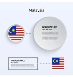Malaysia Country Set of Banners vector