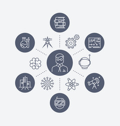 science or education concept with line icons vector image
