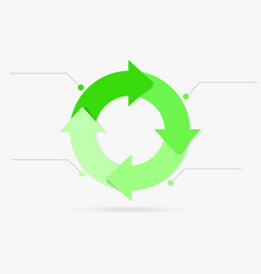 Green nature color life cycle infographic content vector