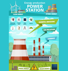 Energy production power plants nature pollution vector