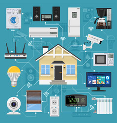 smart home and internet of things vector image
