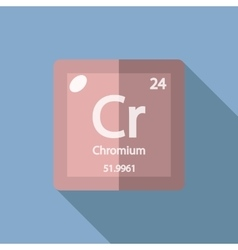 Chemical element chromium flat vector