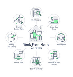 distant working from home poster with flat icons vector image