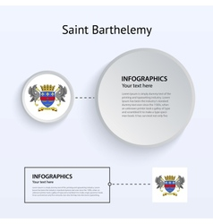 Saint Barthelemy Country Set of Banners vector image