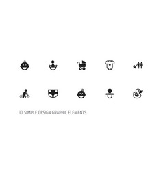 set of 10 editable kid icons includes symbols vector image