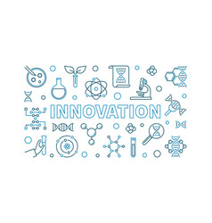 Innovation outline banner - genetics linear vector