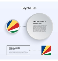 Seychelles Country Set of Banners vector image