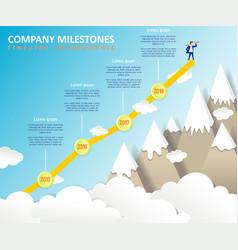 Company milestones timeline infographic vector