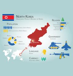 north korea infographics vector image