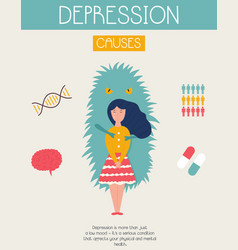 Depression banner with sad girl mental health vector