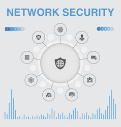 Network security infographic with icons contains vector