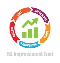 5s words vector image vector image