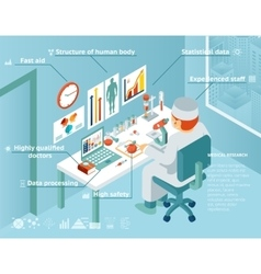 Healthcare and medical research infographics vector image