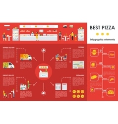 Best Pizza infographic elements Flat concept web vector image