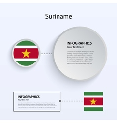 Suriname Country Set of Banners vector