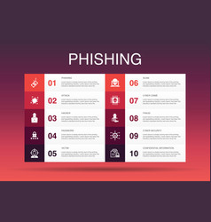 Phishing infographic 10 option templateattack vector