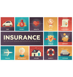 Types of insurance - modern flat design vector
