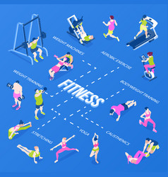 isometric fitness infographics vector image
