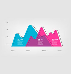 diagram cartoon steps infographics with retro vector image vector image