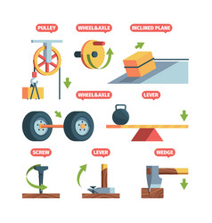 Simple machines physics science systems vector