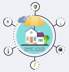 Smart house Home control application concept and vector