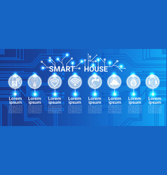 Smart house technology control system icon vector