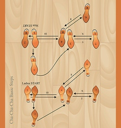 Chacha basic steps vector