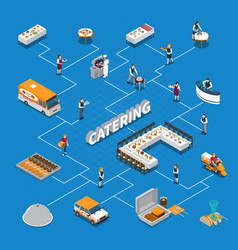 Catering isometric flowchart vector