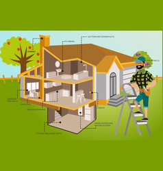 Man with tools examines house roof poster vector