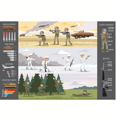 military infographic horizontal banners vector image vector image