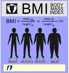Body mass index and silhouettes of different vector